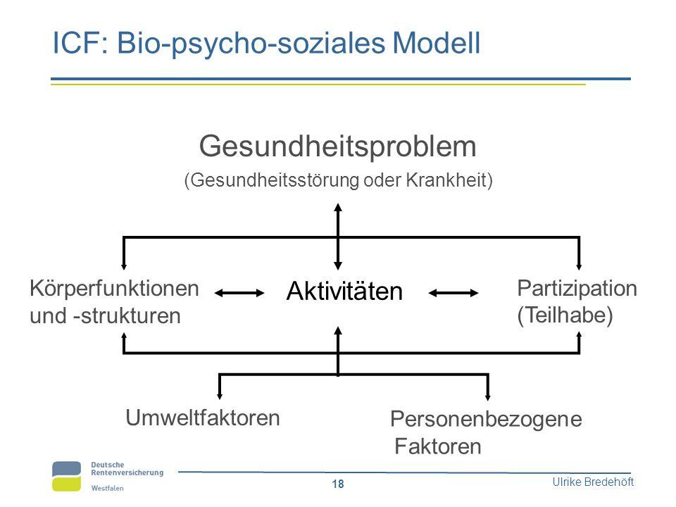 Ulrike Bredehöft 18 ICF: Bio-psycho-soziales Modell Gesundheitsproblem (Gesundheitsstörung oder Krankheit) Körperfunktionen und -strukturen Partizipat