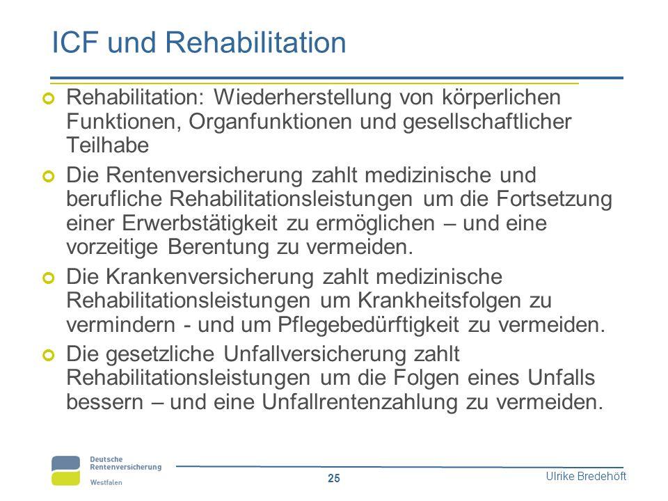 Ulrike Bredehöft 25 ICF und Rehabilitation Rehabilitation: Wiederherstellung von körperlichen Funktionen, Organfunktionen und gesellschaftlicher Teilh
