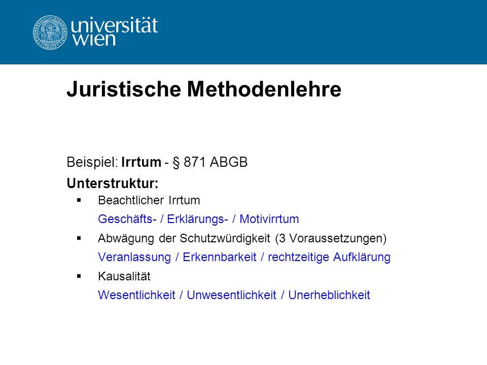 Juristische Methodenlehre Beispiel: Irrtum - § 871 ABGB Unterstruktur:  Beachtlicher Irrtum Geschäfts- / Erklärungs- / Motivirrtum  Abwägung der Sch