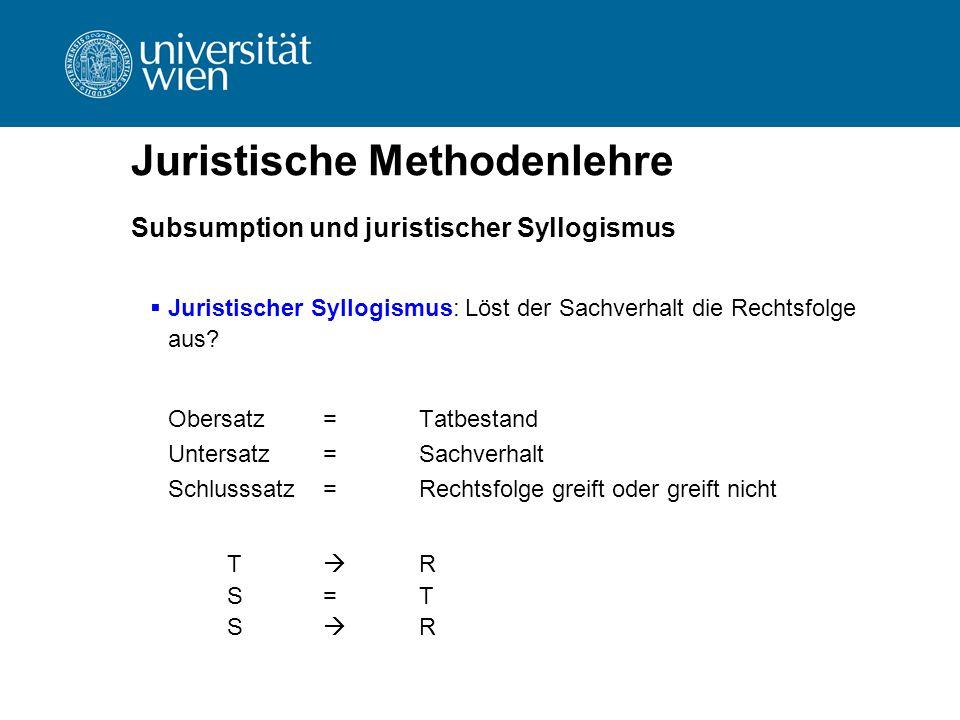 Juristische Methodenlehre Subsumption und juristischer Syllogismus  Juristischer Syllogismus: Löst der Sachverhalt die Rechtsfolge aus? Obersatz = Ta