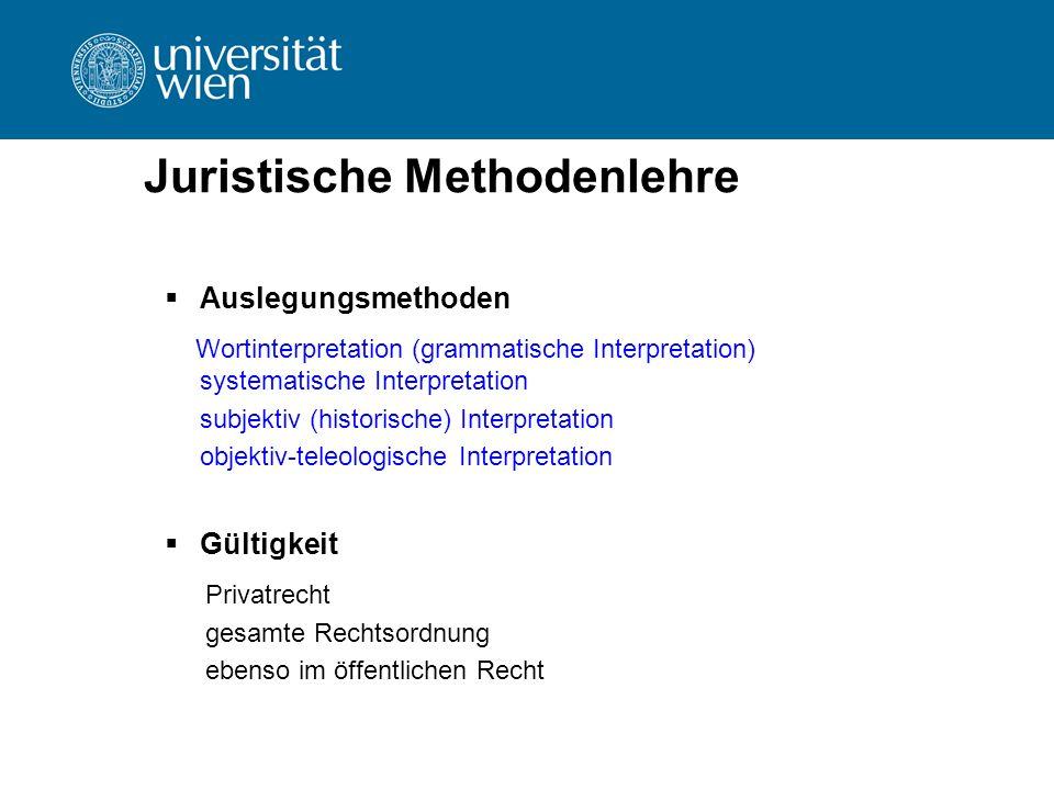 Juristische Methodenlehre  Auslegungsmethoden Wortinterpretation (grammatische Interpretation) systematische Interpretation subjektiv (historische) I