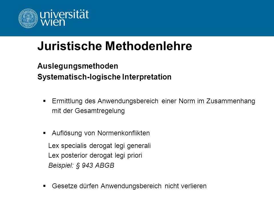 Juristische Methodenlehre Auslegungsmethoden Systematisch-logische Interpretation  Ermittlung des Anwendungsbereich einer Norm im Zusammenhang mit de