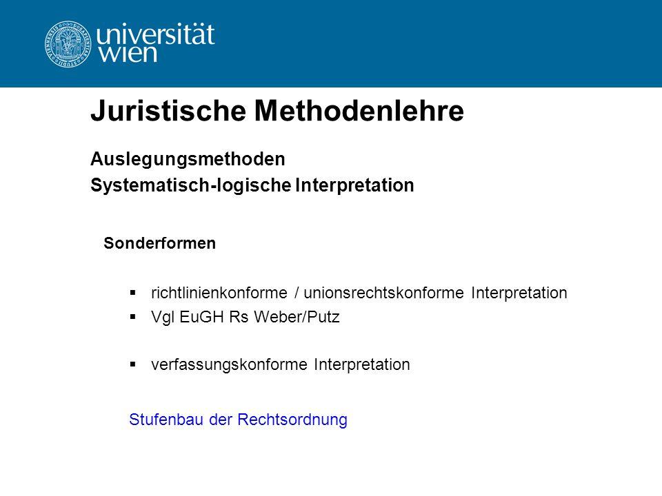 Juristische Methodenlehre Auslegungsmethoden Systematisch-logische Interpretation Sonderformen  richtlinienkonforme / unionsrechtskonforme Interpreta