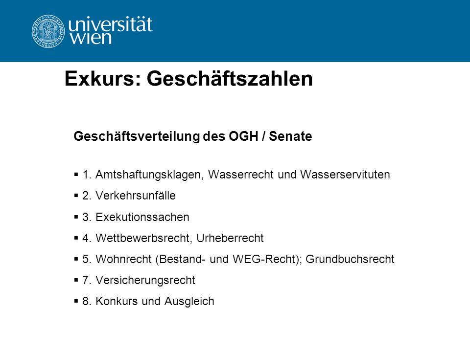 Exkurs: Geschäftszahlen Geschäftsverteilung des OGH / Senate  1. Amtshaftungsklagen, Wasserrecht und Wasserservituten  2. Verkehrsunfälle  3. Exeku