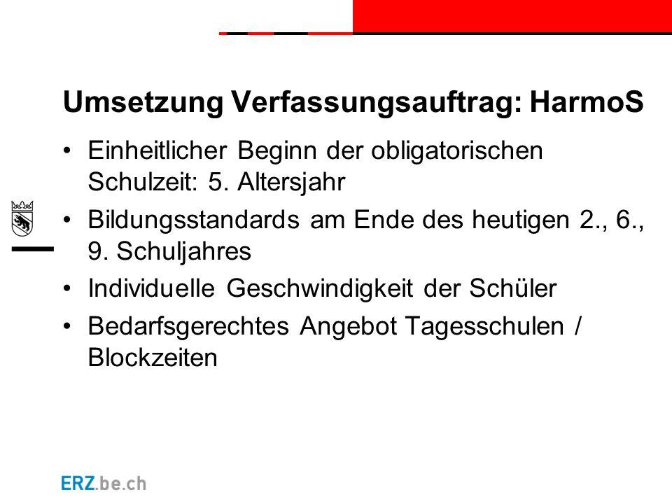 Umsetzung Verfassungsauftrag: HarmoS Einheitlicher Beginn der obligatorischen Schulzeit: 5. Altersjahr Bildungsstandards am Ende des heutigen 2., 6.,