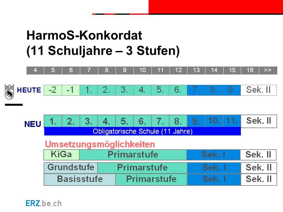 HarmoS-Konkordat (11 Schuljahre – 3 Stufen)