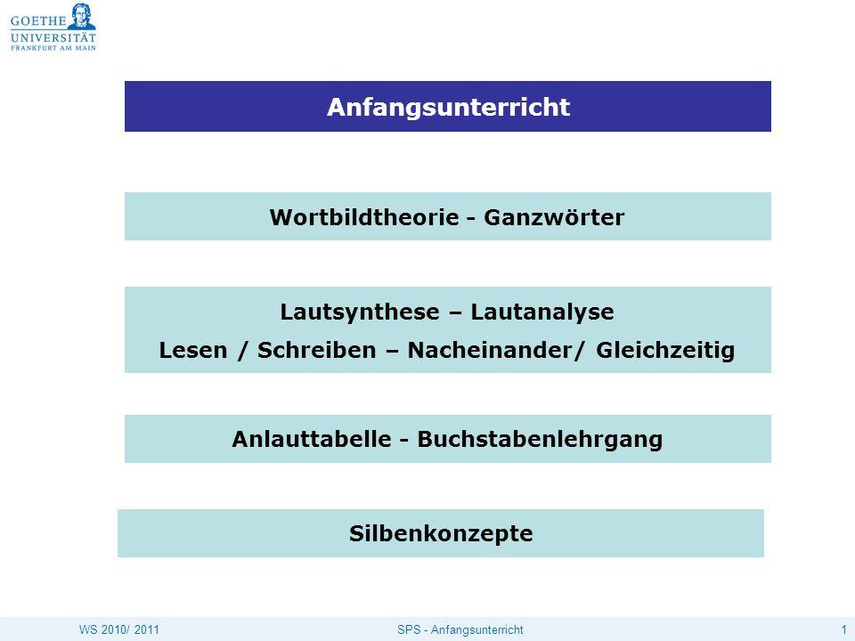 1SPS - AnfangsunterrichtWS 2010/ 2011 Wortbildtheorie - Ganzwörter Lautsynthese – Lautanalyse Lesen / Schreiben – Nacheinander/ Gleichzeitig Anlauttab