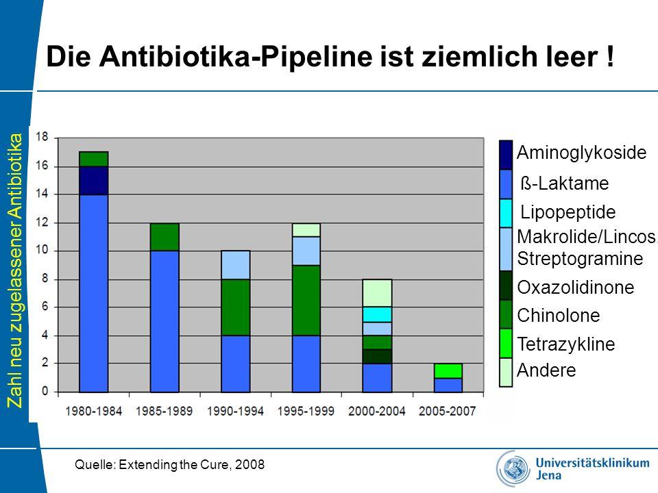 Die Antibiotika-Pipeline ist ziemlich leer ! Quelle: Extending the Cure, 2008 Zahl neu zugelassener Antibiotika Aminoglykoside ß-Laktame Lipopeptide M