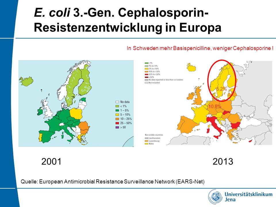 Quelle: European Antimicrobial Resistance Surveillance Network (EARS-Net) E. coli 3.-Gen. Cephalosporin- Resistenzentwicklung in Europa 20012013 In Sc