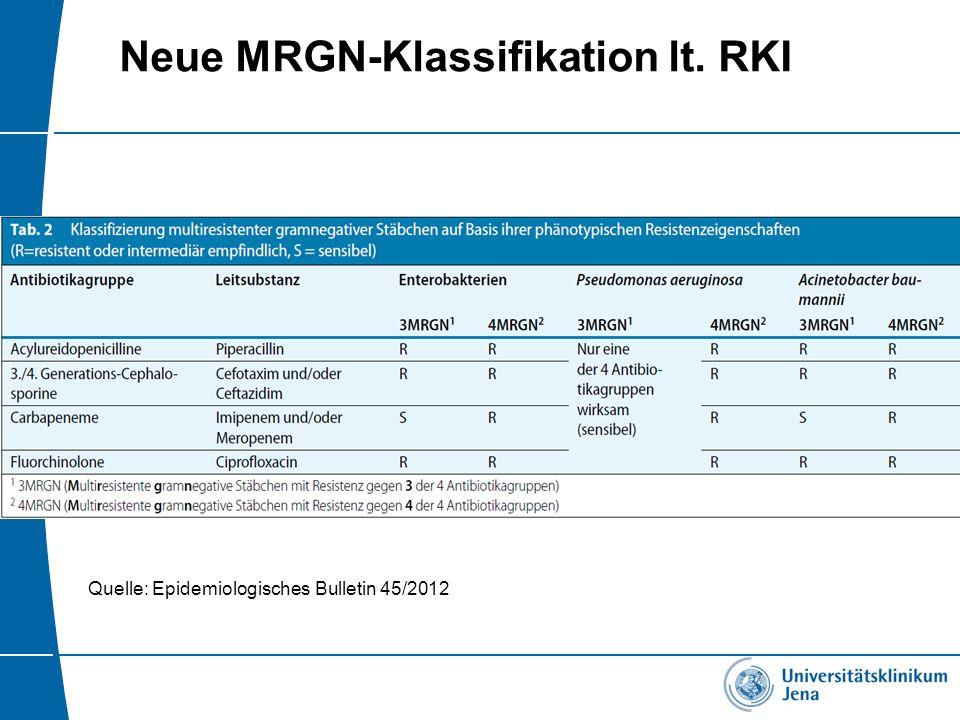 Neue MRGN-Klassifikation lt. RKI Quelle: Epidemiologisches Bulletin 45/2012