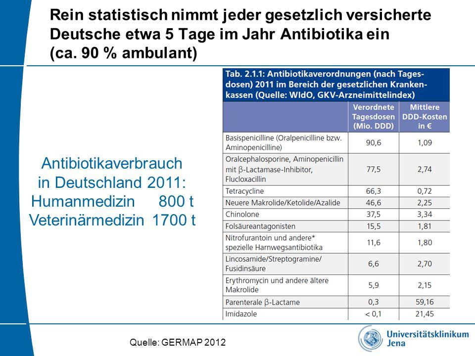 Rein statistisch nimmt jeder gesetzlich versicherte Deutsche etwa 5 Tage im Jahr Antibiotika ein (ca. 90 % ambulant) Antibiotikaverbrauch in Deutschla