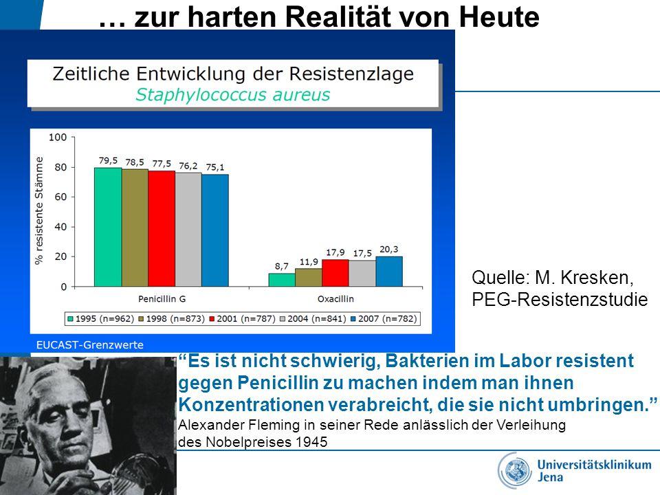"""Quelle: M. Kresken, PEG-Resistenzstudie … zur harten Realität von Heute """"Es ist nicht schwierig, Bakterien im Labor resistent gegen Penicillin zu mach"""