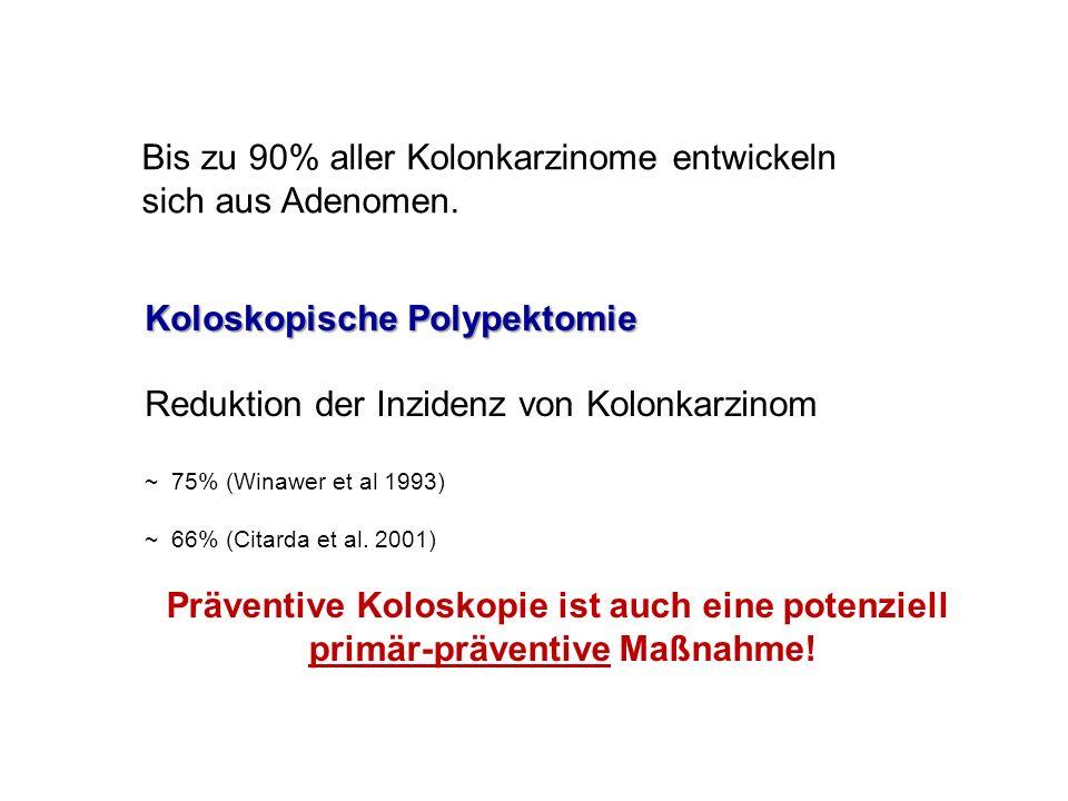 Koloskopische Polypektomie Reduktion der Inzidenz von Kolonkarzinom ~ 75% (Winawer et al 1993) ~ 66% (Citarda et al. 2001) Bis zu 90% aller Kolonkarzi