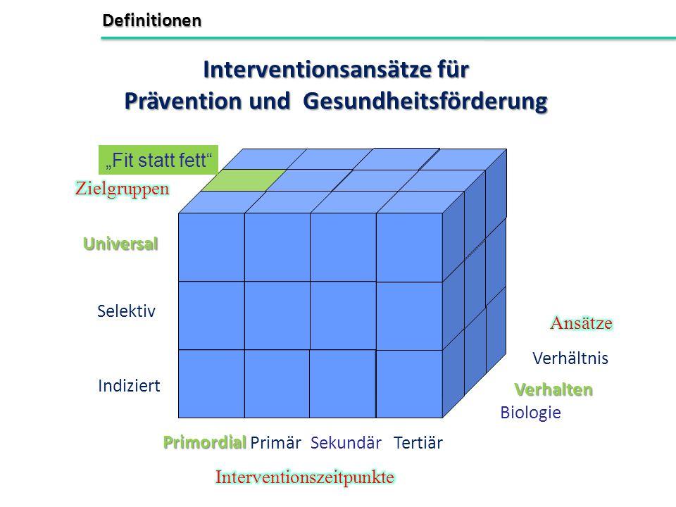 Interventionsansätze für Prävention und Gesundheitsförderung Universal Selektiv Primär Indiziert SekundärTertiär Biologie Verhalten Verhältnis Primord