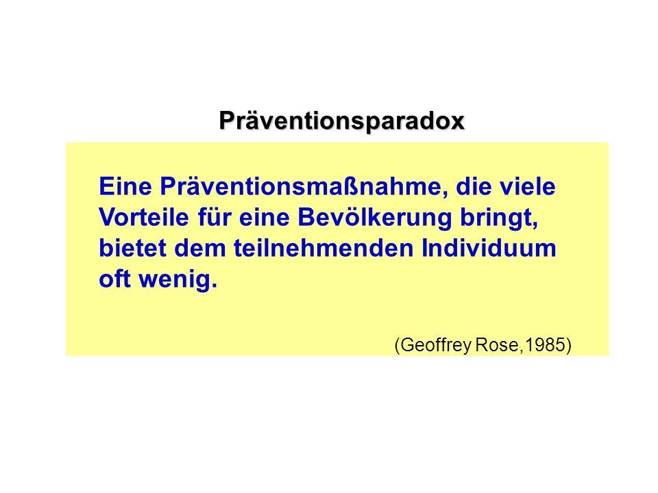 Präventionsparadox Eine Präventionsmaßnahme, die viele Vorteile für eine Bevölkerung bringt, bietet dem teilnehmenden Individuum oft wenig. (Geoffrey