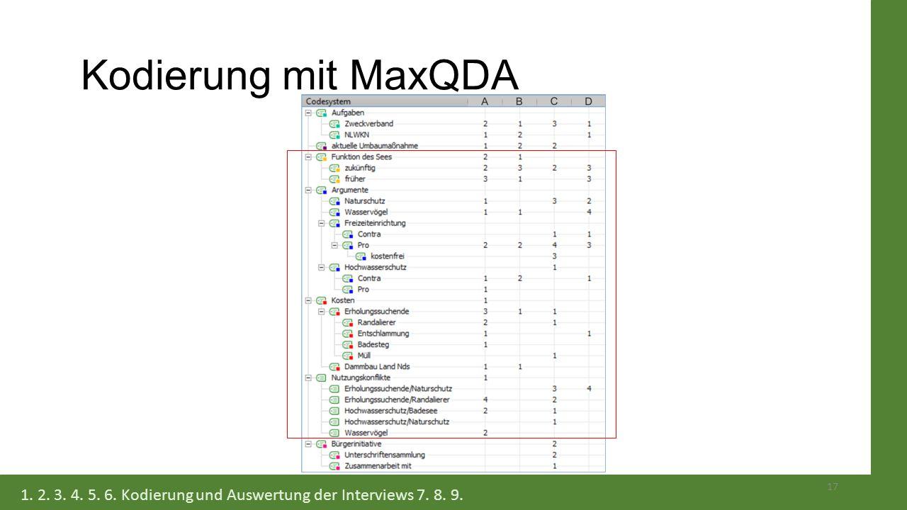Kodierung mit MaxQDA 17 1. 2. 3. 4. 5. 6. Kodierung und Auswertung der Interviews 7. 8. 9.