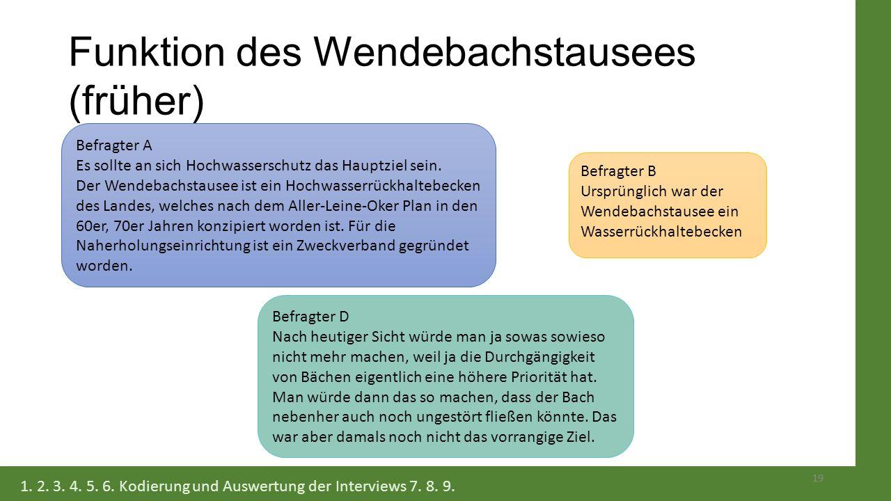 Funktion des Wendebachstausees (früher) Befragter B Ursprünglich war der Wendebachstausee ein Wasserrückhaltebecken 19 Befragter A Es sollte an sich H