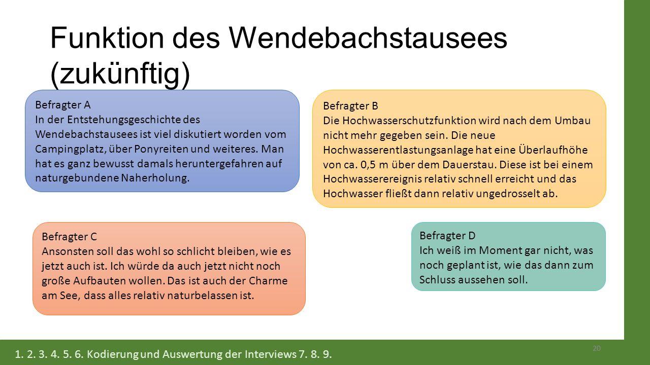Funktion des Wendebachstausees (zukünftig) Befragter B Die Hochwasserschutzfunktion wird nach dem Umbau nicht mehr gegeben sein. Die neue Hochwasseren