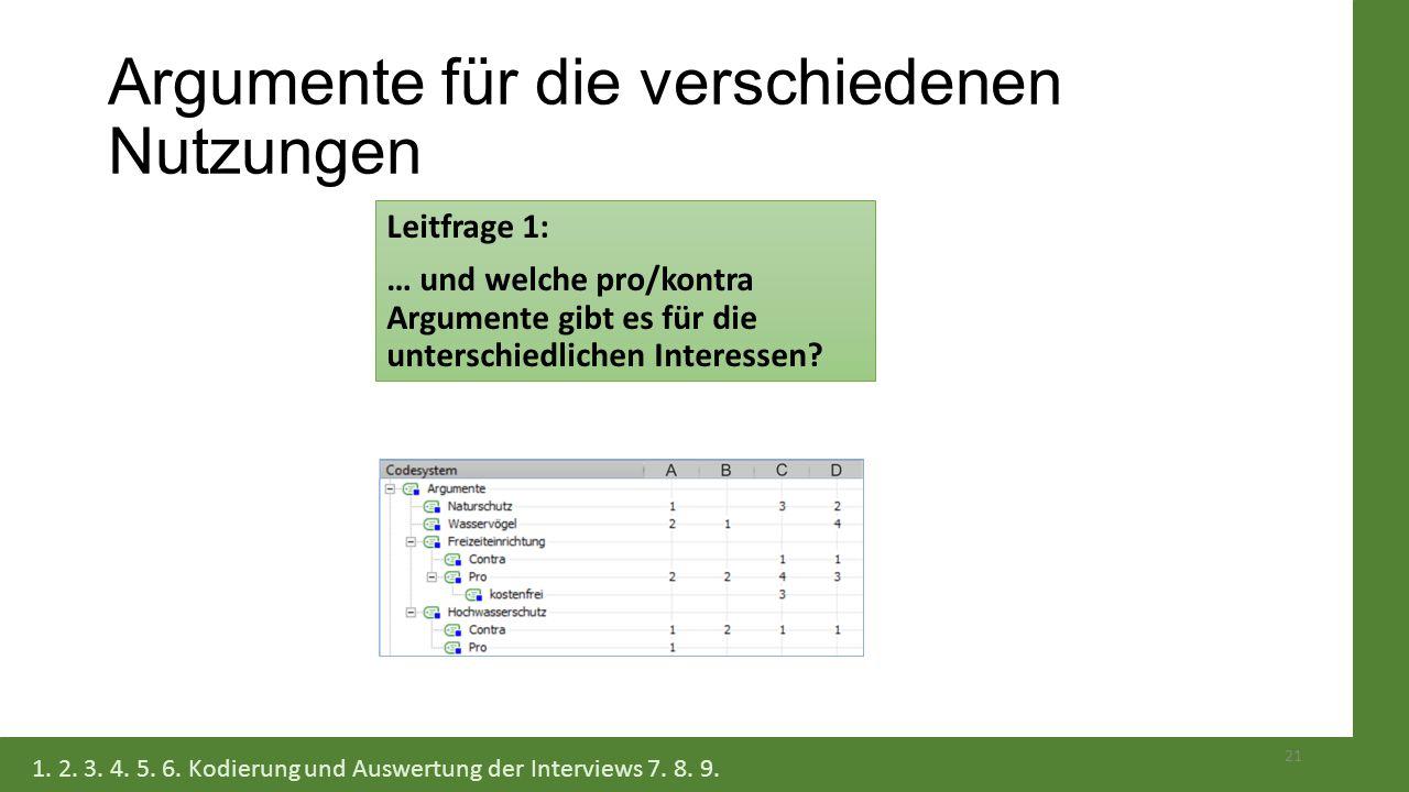 Argumente für die verschiedenen Nutzungen Leitfrage 1: … und welche pro/kontra Argumente gibt es für die unterschiedlichen Interessen? 21 1. 2. 3. 4.