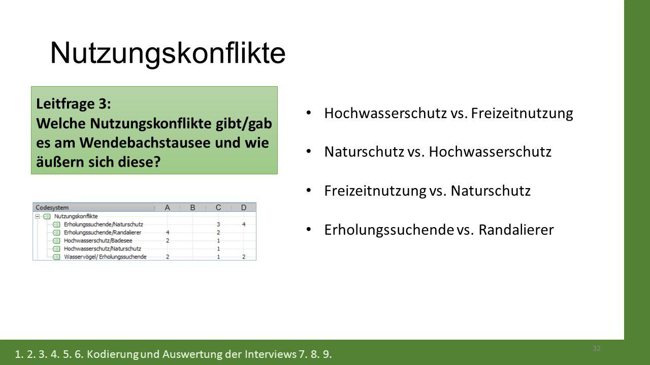 Nutzungskonflikte 32 Leitfrage 3: Welche Nutzungskonflikte gibt/gab es am Wendebachstausee und wie äußern sich diese? 32 1. 2. 3. 4. 5. 6. Kodierung u