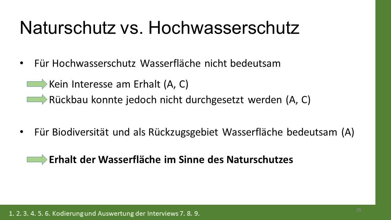 35 Naturschutz vs. Hochwasserschutz Für Hochwasserschutz Wasserfläche nicht bedeutsam Kein Interesse am Erhalt (A, C) Rückbau konnte jedoch nicht durc