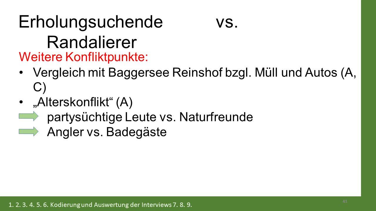 """Erholungsuchende vs. Randalierer 41 Weitere Konfliktpunkte: Vergleich mit Baggersee Reinshof bzgl. Müll und Autos (A, C) """"Alterskonflikt"""" (A) partysüc"""