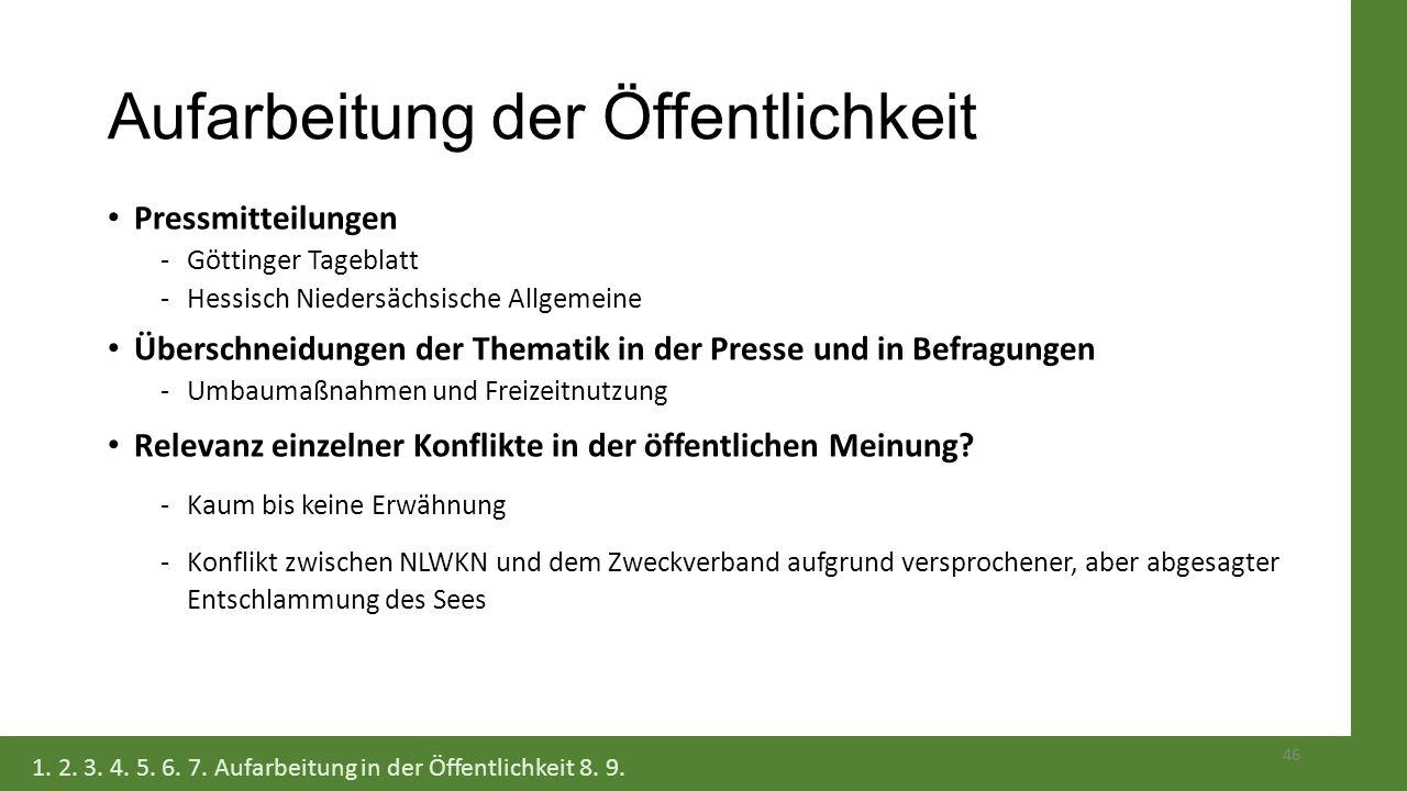 Aufarbeitung der Öffentlichkeit Pressmitteilungen -Göttinger Tageblatt -Hessisch Niedersächsische Allgemeine Überschneidungen der Thematik in der Pres