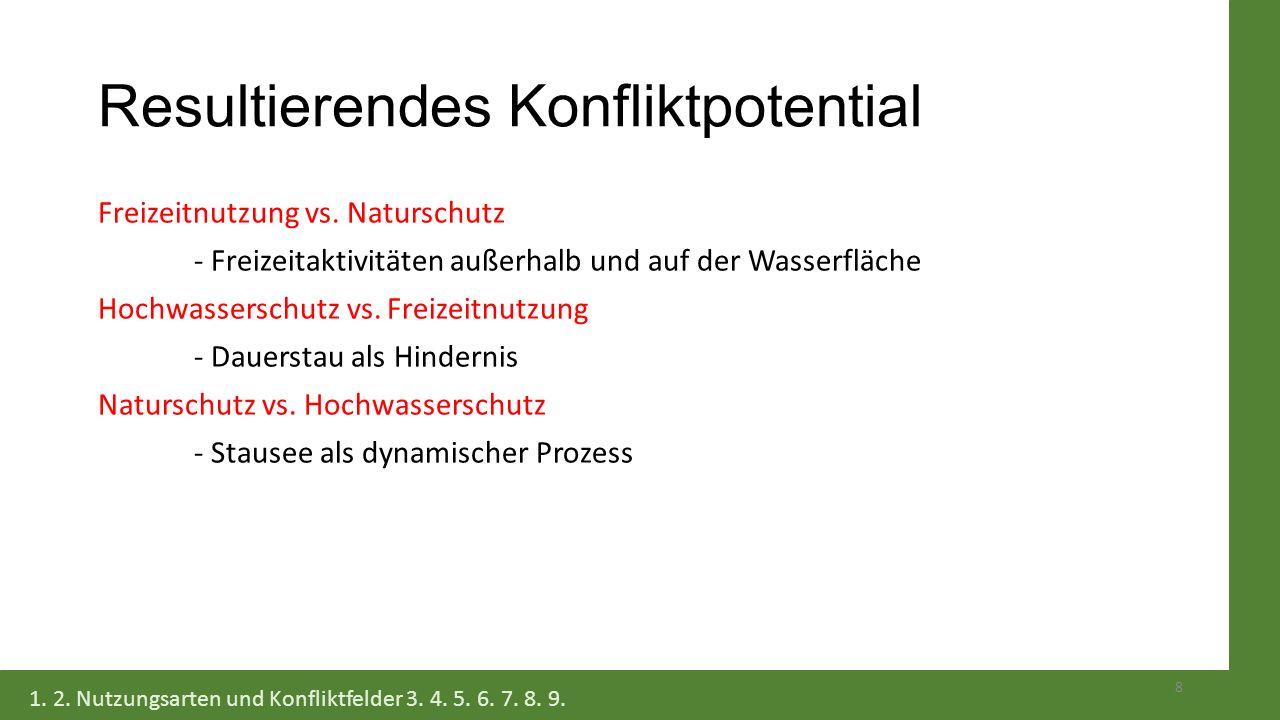 Funktion des Wendebachstausees (früher) Befragter B Ursprünglich war der Wendebachstausee ein Wasserrückhaltebecken 19 Befragter A Es sollte an sich Hochwasserschutz das Hauptziel sein.
