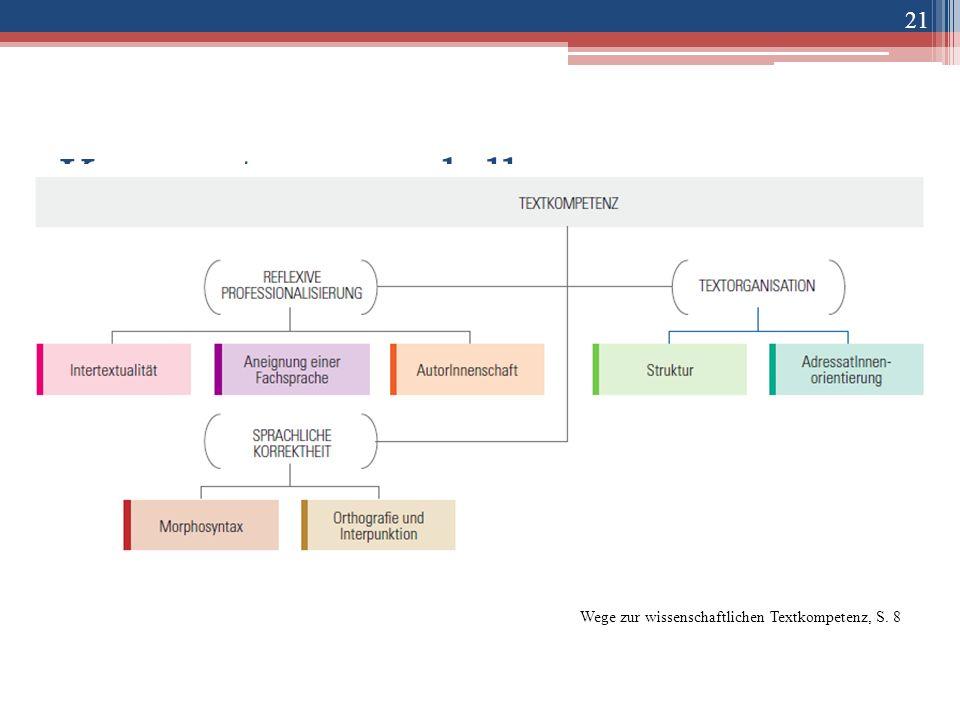 21 Kompetenzmodell Wege zur wissenschaftlichen Textkompetenz, S. 8