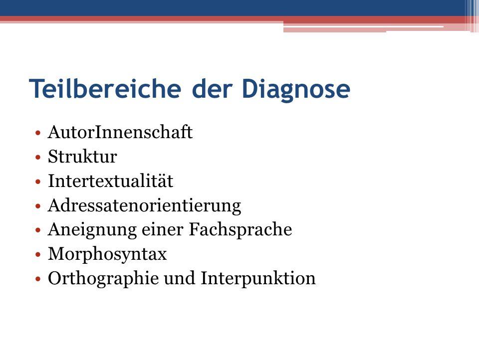 Teilbereiche der Diagnose AutorInnenschaft Struktur Intertextualität Adressatenorientierung Aneignung einer Fachsprache Morphosyntax Orthographie und