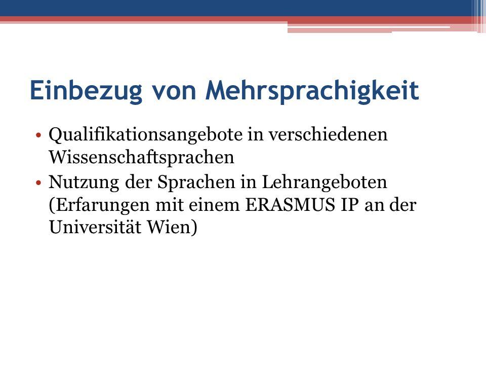 Einbezug von Mehrsprachigkeit Qualifikationsangebote in verschiedenen Wissenschaftsprachen Nutzung der Sprachen in Lehrangeboten (Erfarungen mit einem