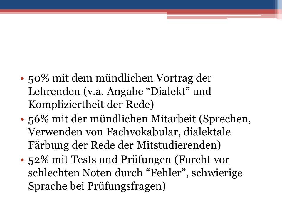 """50% mit dem mündlichen Vortrag der Lehrenden (v.a. Angabe """"Dialekt"""" und Kompliziertheit der Rede) 56% mit der mündlichen Mitarbeit (Sprechen, Verwende"""