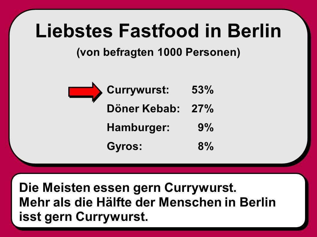 Liebstes Fastfood in Berlin (von befragten 1000 Personen) Currywurst:53% Döner Kebab:27% Hamburger: 9% Gyros: 8% Die Meisten essen gern Currywurst. Me