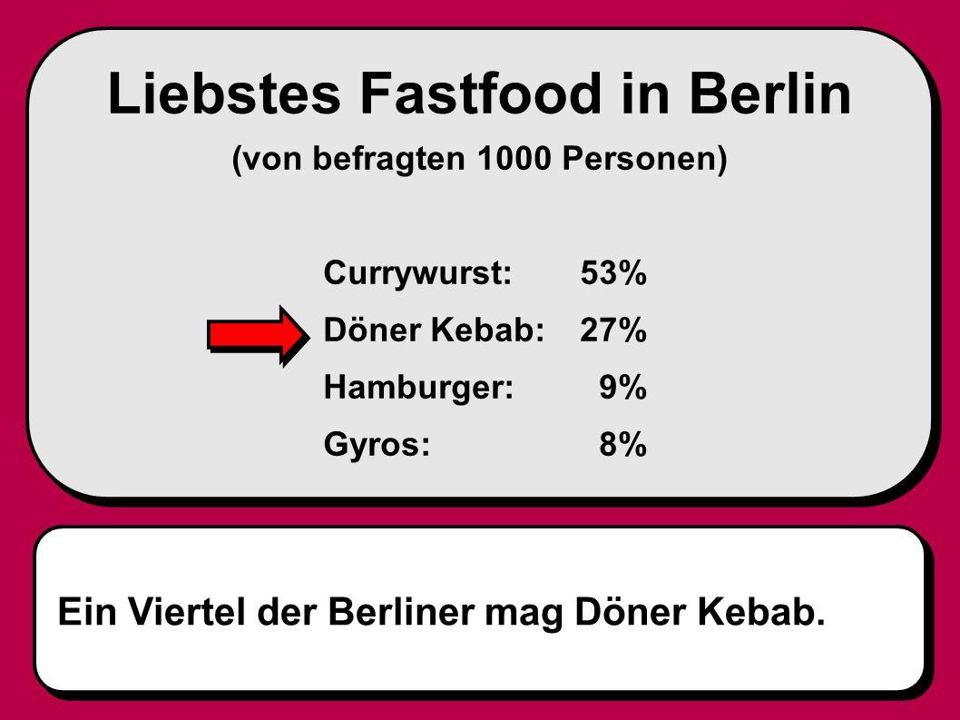 Liebstes Fastfood in Berlin (von befragten 1000 Personen) Currywurst:53% Döner Kebab:27% Hamburger: 9% Gyros: 8% Ein Viertel der Berliner mag Döner Ke