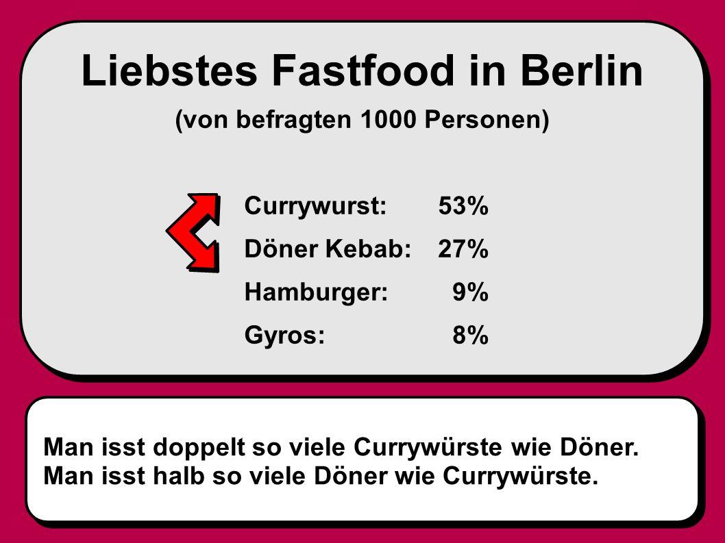 Liebstes Fastfood in Berlin (von befragten 1000 Personen) Currywurst:53% Döner Kebab:27% Hamburger: 9% Gyros: 8% Man isst doppelt so viele Currywürste