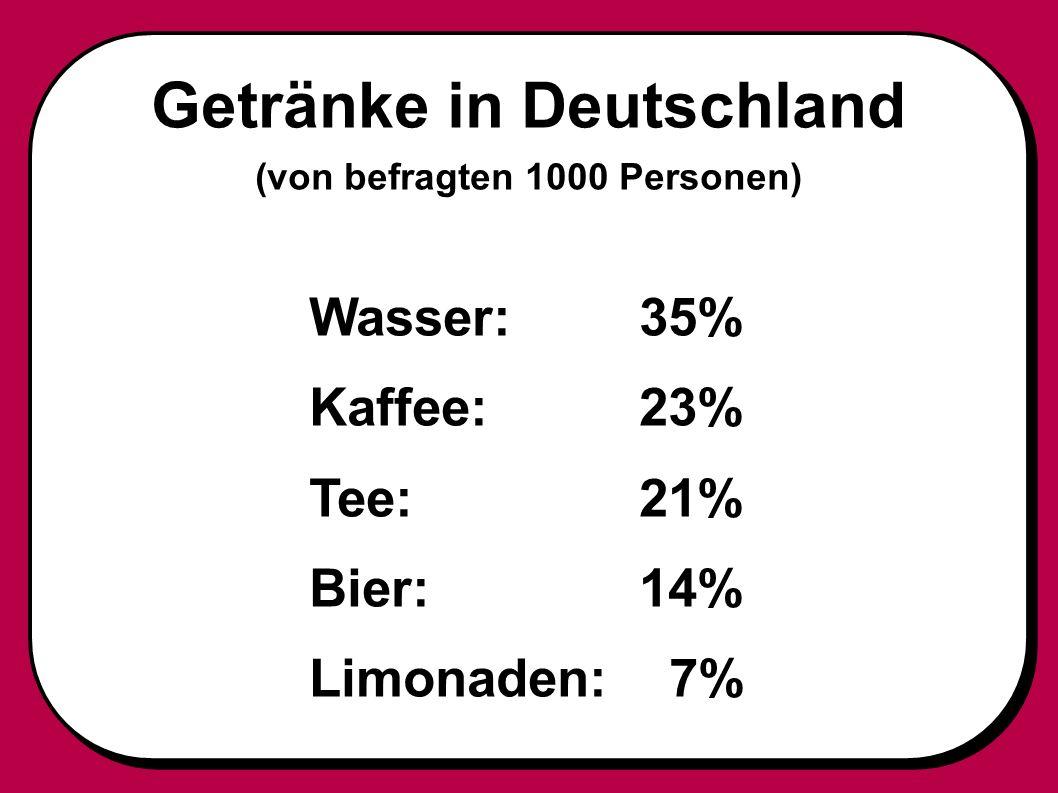 Getränke in Deutschland (von befragten 1000 Personen) Wasser:35% Kaffee:23% Tee:21% Bier:14% Limonaden: 7%