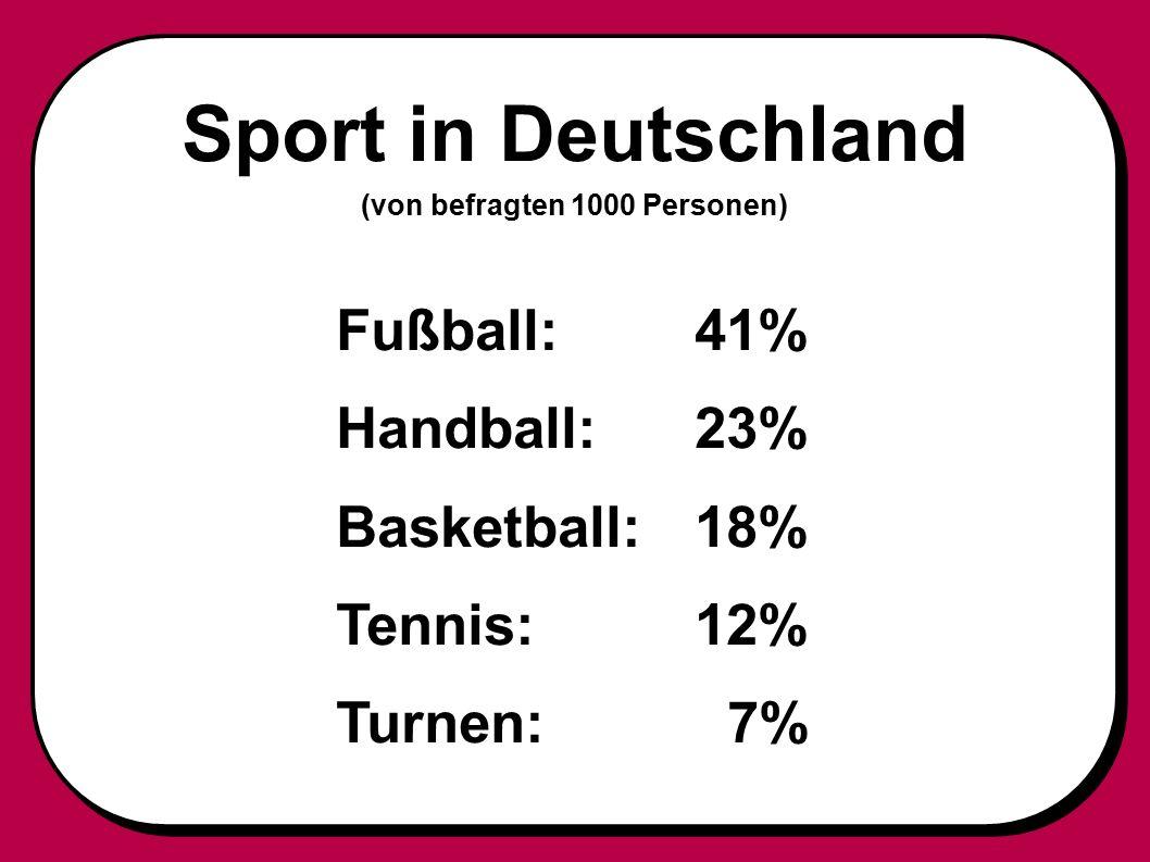 Sport in Deutschland (von befragten 1000 Personen) Fußball:41% Handball:23% Basketball:18% Tennis:12% Turnen: 7%