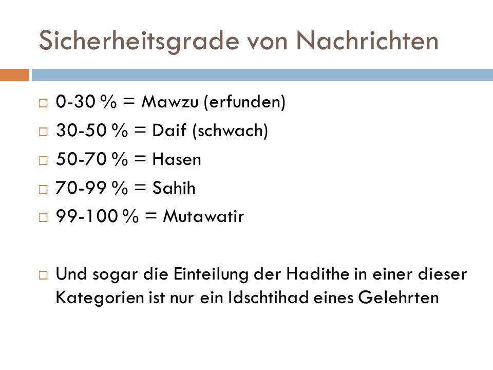 Sicherheitsgrade von Nachrichten  0-30 % = Mawzu (erfunden)  30-50 % = Daif (schwach)  50-70 % = Hasen  70-99 % = Sahih  99-100 % = Mutawatir  U