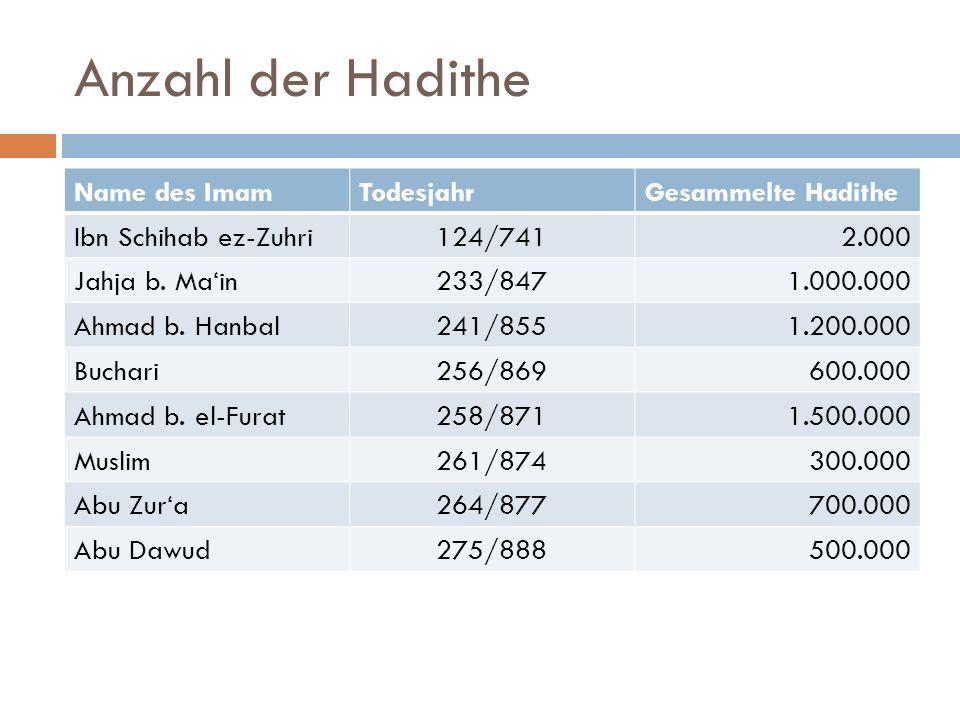 Anzahl der Hadithe Name des ImamTodesjahrGesammelte Hadithe Ibn Schihab ez-Zuhri124/7412.000 Jahja b. Ma'in233/8471.000.000 Ahmad b. Hanbal241/8551.20