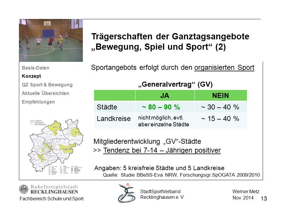 13 Werner Metz Nov. 2014 StadtSportVerband Recklinghausen e. V. Fachbereich Schule und Sport Basis-Daten Konzept QZ Sport & Bewegung Aktuelle Übersich
