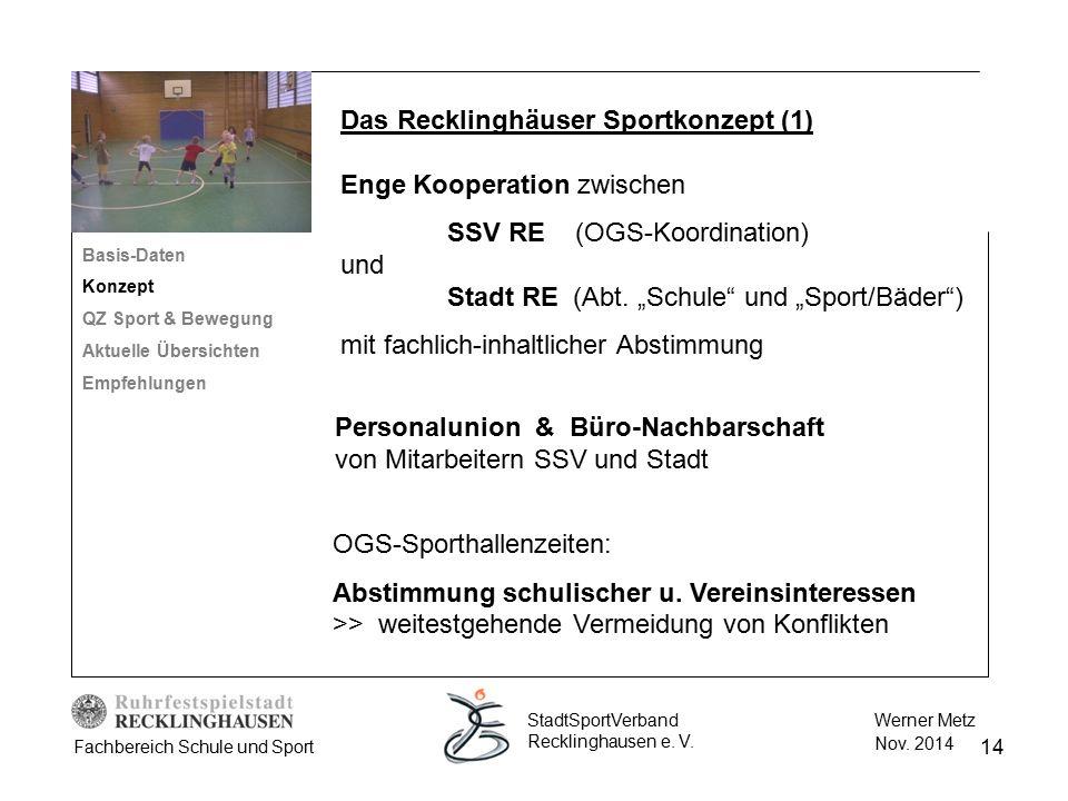14 Werner Metz Nov. 2014 StadtSportVerband Recklinghausen e. V. Fachbereich Schule und Sport Das Recklinghäuser Sportkonzept (1) Enge Kooperation zwis