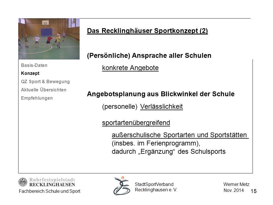 15 Werner Metz Nov. 2014 StadtSportVerband Recklinghausen e. V. Fachbereich Schule und Sport Das Recklinghäuser Sportkonzept (2) (Persönliche) Ansprac