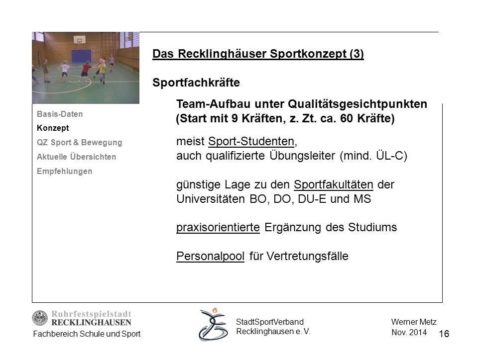 16 Werner Metz Nov. 2014 StadtSportVerband Recklinghausen e. V. Fachbereich Schule und Sport Das Recklinghäuser Sportkonzept (3) Sportfachkräfte Team-