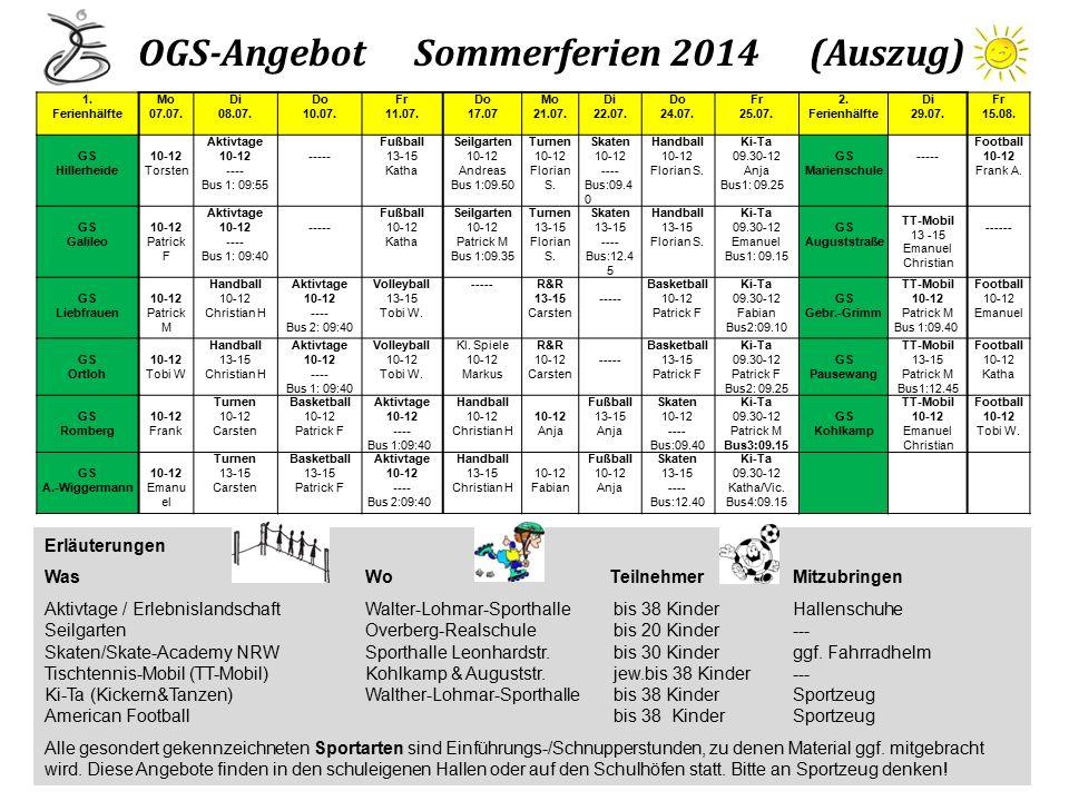 20 Werner Metz Nov. 2014 StadtSportVerband Recklinghausen e. V. Fachbereich Schule und Sport OGS-Angebot Sommerferien 2014 (Auszug) Erläuterungen WasW