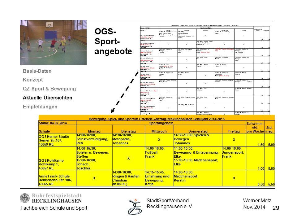29 Werner Metz Nov. 2014 StadtSportVerband Recklinghausen e. V. Fachbereich Schule und Sport Basis-Daten Konzept QZ Sport & Bewegung Aktuelle Übersich