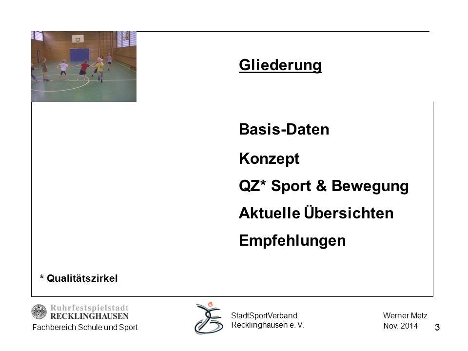 3 Nov. 2014 StadtSportVerband Recklinghausen e. V. Fachbereich Schule und Sport Basis-Daten Konzept QZ* Sport & Bewegung Aktuelle Übersichten Empfehlu