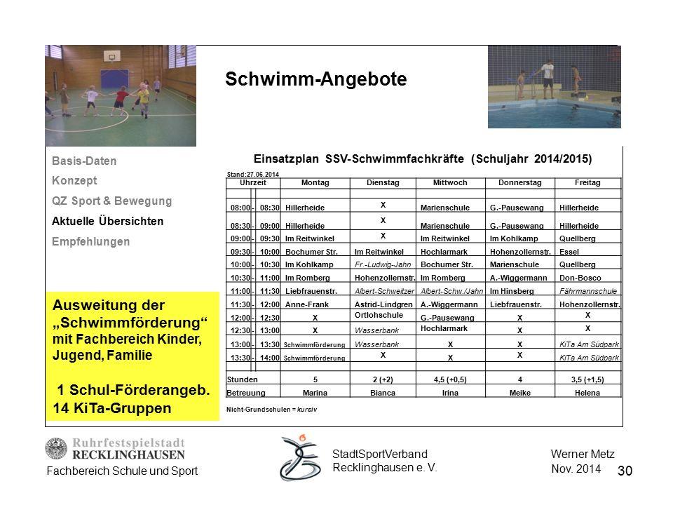 30 Werner Metz Nov. 2014 StadtSportVerband Recklinghausen e. V. Fachbereich Schule und Sport Basis-Daten Konzept QZ Sport & Bewegung Aktuelle Übersich