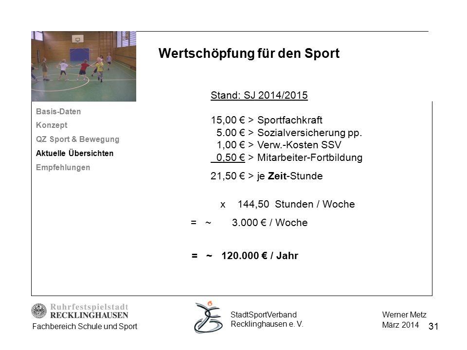 31 Werner Metz März 2014 StadtSportVerband Recklinghausen e. V. Fachbereich Schule und Sport Basis-Daten Konzept QZ Sport & Bewegung Aktuelle Übersich
