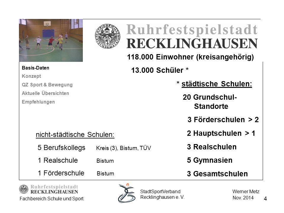 4 Werner Metz Nov. 2014 StadtSportVerband Recklinghausen e. V. Fachbereich Schule und Sport 118.000 Einwohner (kreisangehörig) 13.000 Schüler * * städ
