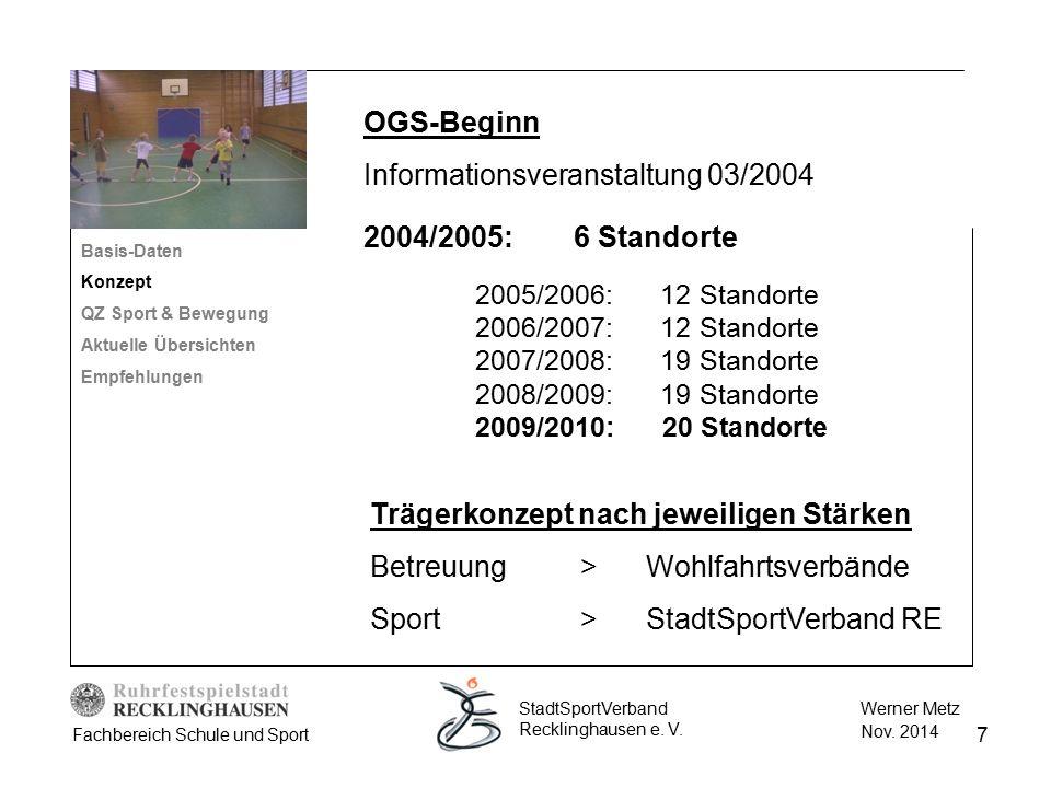 7 Werner Metz Nov. 2014 StadtSportVerband Recklinghausen e. V. Fachbereich Schule und Sport OGS-Beginn Informationsveranstaltung 03/2004 2004/2005: 6